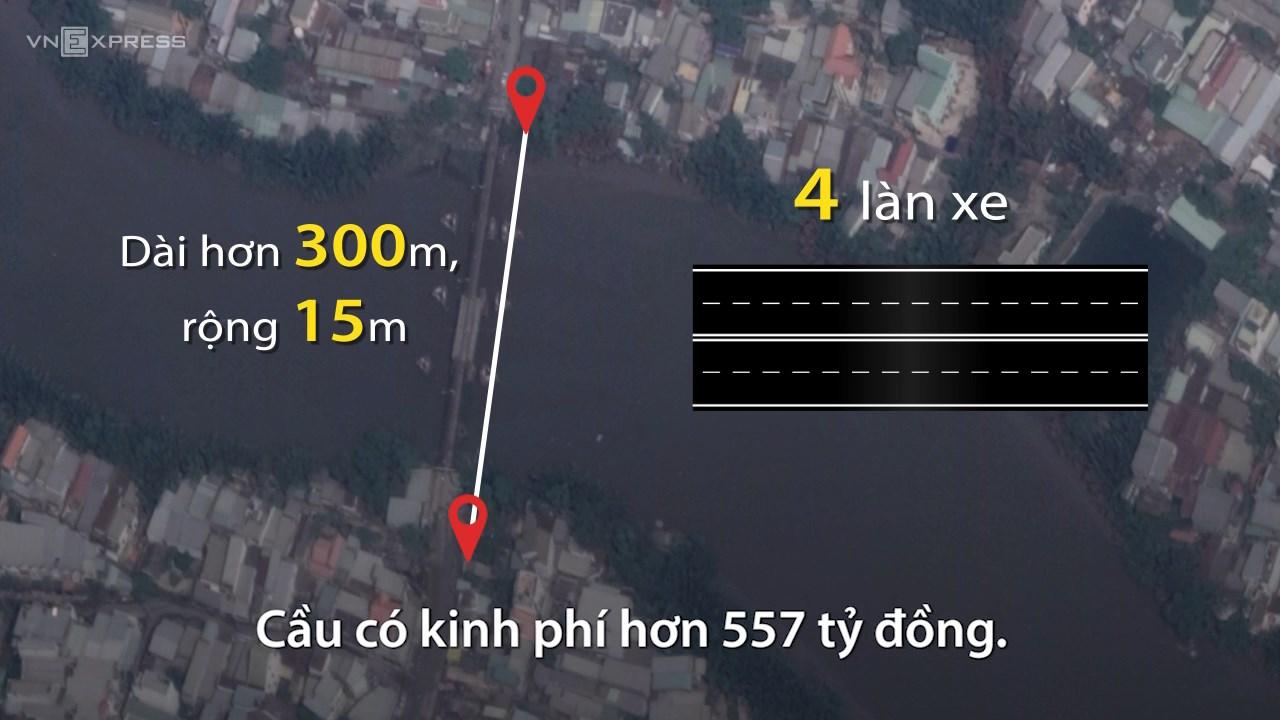 Qui mô kinh phí xây cầu Long Kiểng dự án Nhơn Đức Nhà Bè