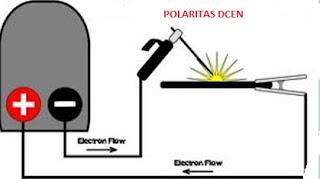 Polaritas DCEN