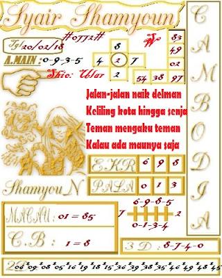 Prediksi Togel Jitu Cambodia Selasa
