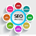Offer Good Online Presence For Your Business By Means Of SEO Experts