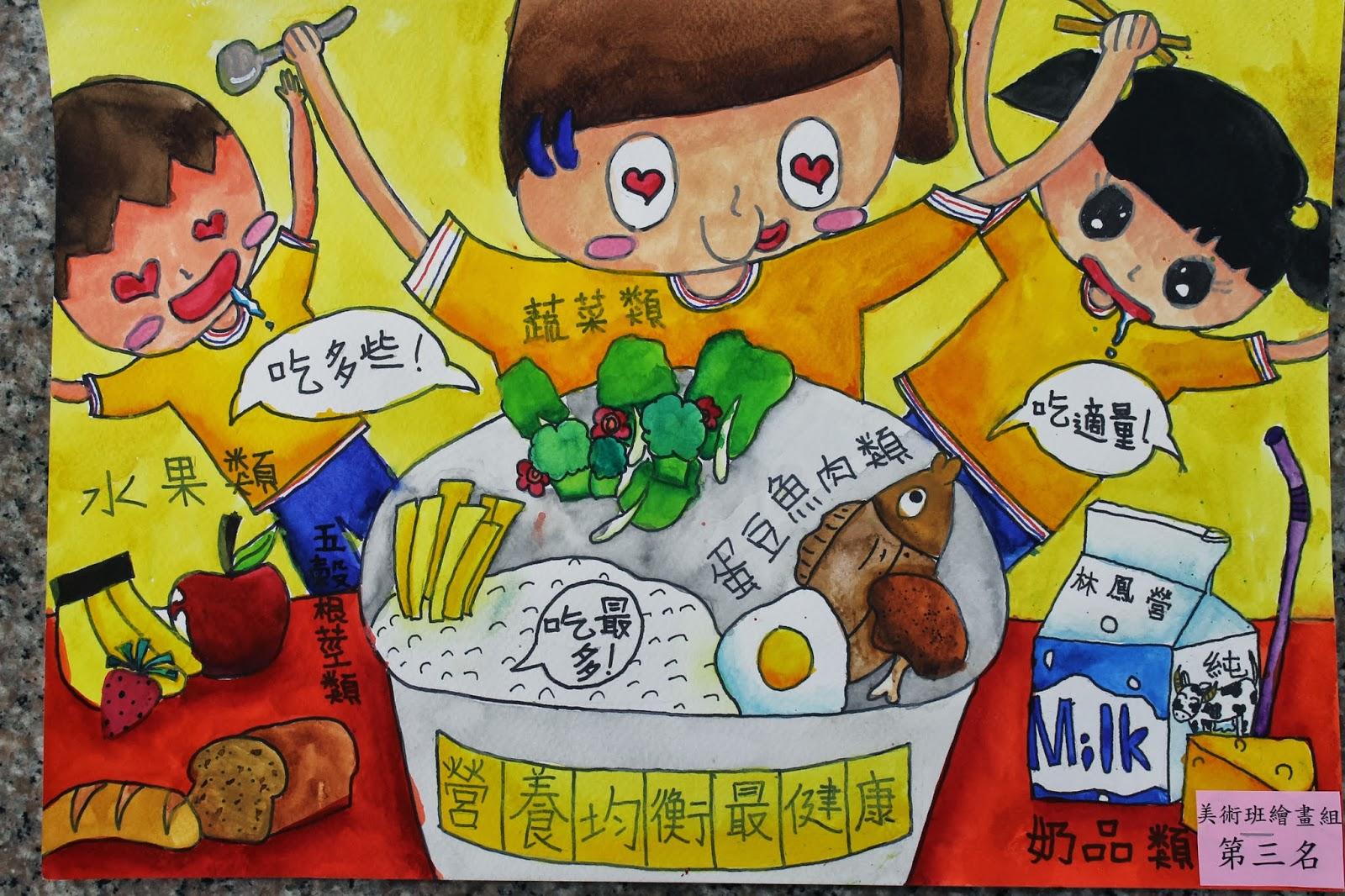 順天國小午餐營養教育網: 102學年度午餐教育藝文比賽-美術班繪畫組