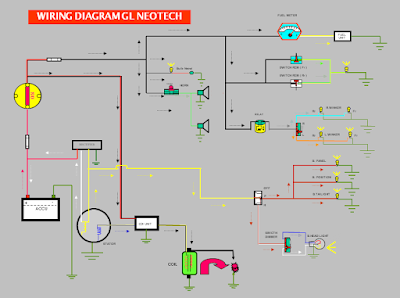 Wiring diagram honda gl pro neotech circuit connection diagram wiring diagram kelistrikan sepeda motor berbagi ilmu rh berbagi ilmuotomotif blogspot com honda gl 100 1990 honda gl cruiser ccuart Choice Image
