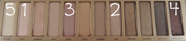 tutoriel maquillage naked 3