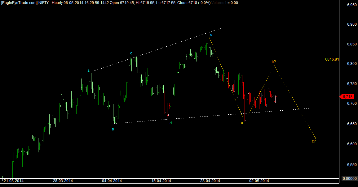 Nifty wave structure