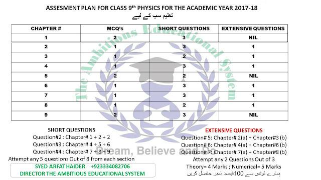 9th Class pairing Scheme