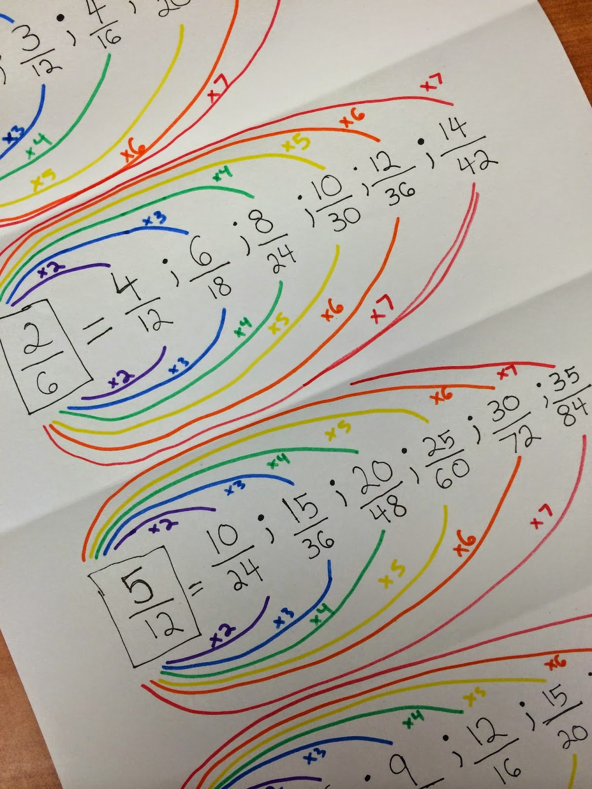 Real Teachers Learn Equivalent Fraction Rainbows For St