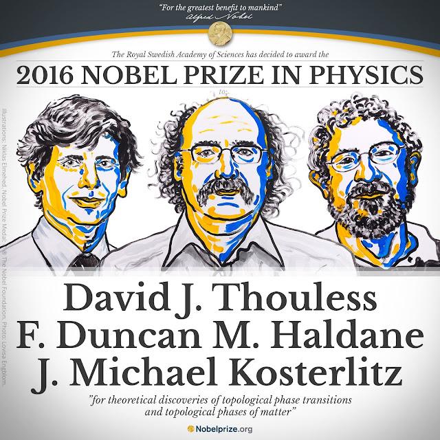 Hình vẽ ba khoa học gia David Thouless, Duncan Haldane và Michael Kosterlitz đã đoạt giải Nobel Vật lý 2016.
