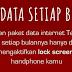 Aplikasi Roli : Dapatkan Kuota Internet Gratis Setiap Bulan