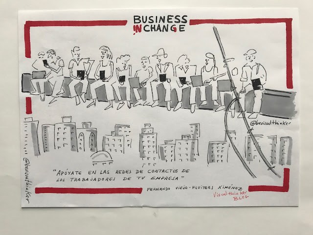 TRABAJADORES  Boceto Visualthinking Businessinchange by Juan Merodio