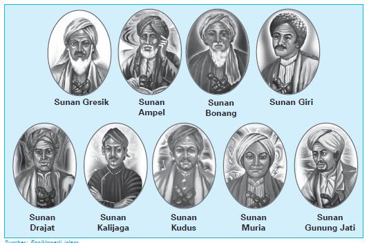 Kumpulan 74 Syair (Pujian) Wali Tanah Jawa