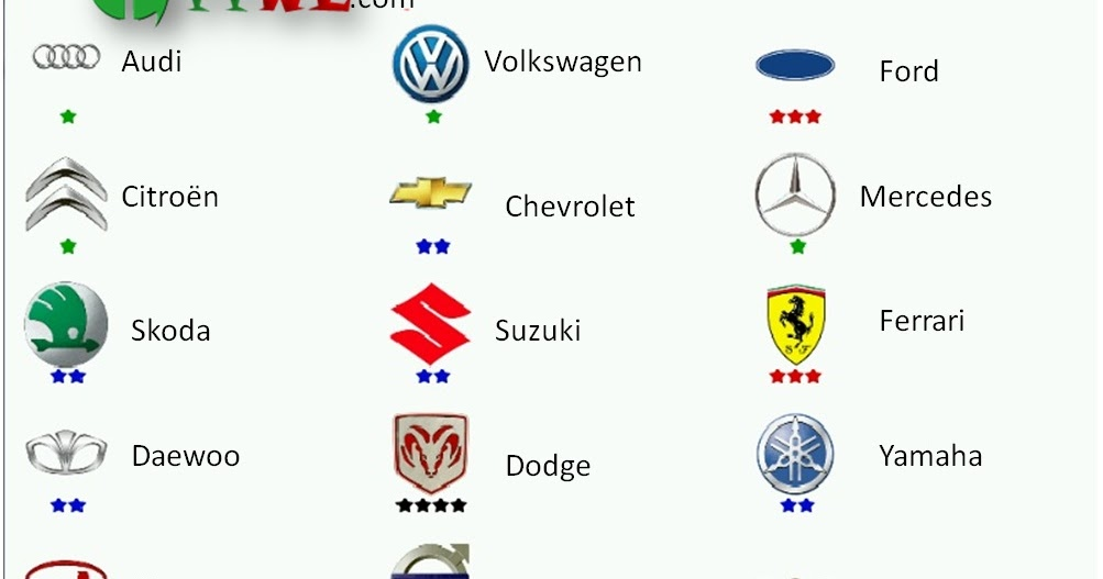 Car Brands Starting With P >> Automobile Manufacturers That Begin With F Marguerite
