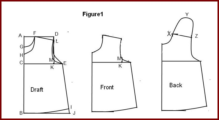 Vani s blog 1   Method of sewing A line frock and Reversible A line ... 14a730d15