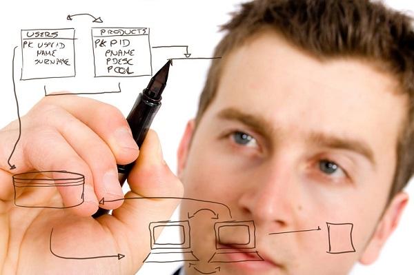 Contoh proposal rencana bisnis