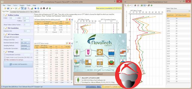 NovoTech Software MegaPack 2