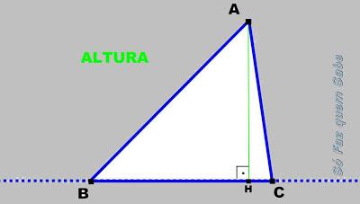 Altura relativa ao lado BC do triângulo.