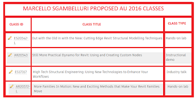 Here are My AU2016 Class Proposals