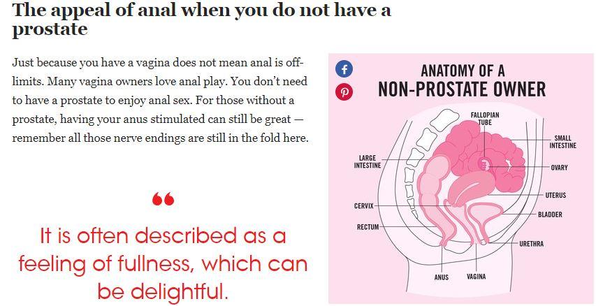Επιπλοκές με το πρωκτικό σεξ