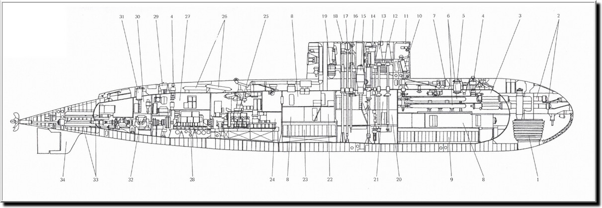 Submarine Matters  Comparing Kilo 877s With Tkms Type 212a Submarines