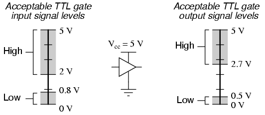 Explain The Logic Nand Gate With Its Operation And How It Works As A Universal Gate furthermore File XNOR from NAND 2 additionally 7r35u9 in addition IC7440 likewise LTC4440. on 5 input or gate ttl