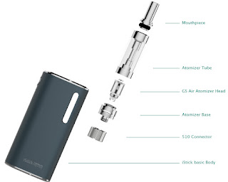 iSmoka iStick Basic Is More Than Cute !
