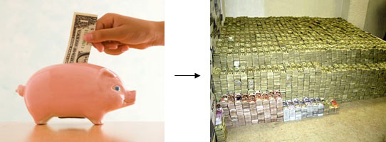 Lãi suất kép: bí quyết làm giàu