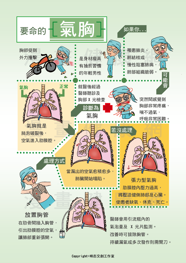 氣胸的症狀與治療