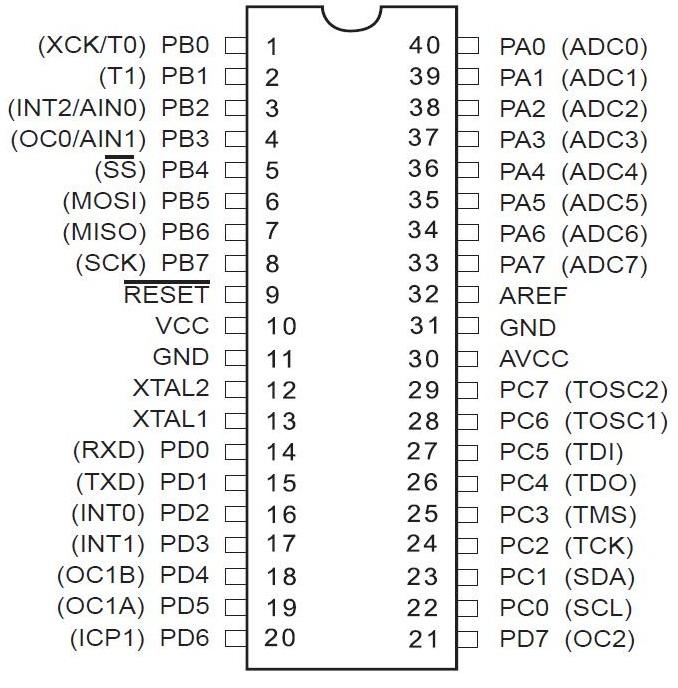 Port Input Output Mikrokontroler Avr Atmega32 Robotics