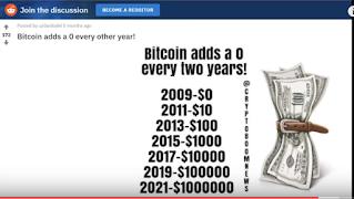Пики в росте биткоина каждые 2 года. Picture.