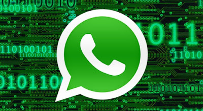 Watsapp Coming New Feature will Give User New Rights
