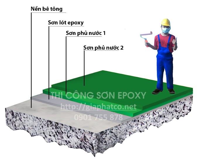 Sơn Epoxy là gì - Thành phần cấu tạo nên Epoxy
