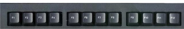 Image result for कीबोर्ड की F1 से F12 Keys का प्रयोग
