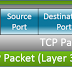 Hyper-V and Networking – Part 6: Ports, Sockets and Applications