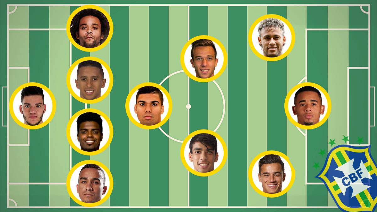 Bloco de Notas  A possível seleção brasileira para 2022 e68c7a6df9838