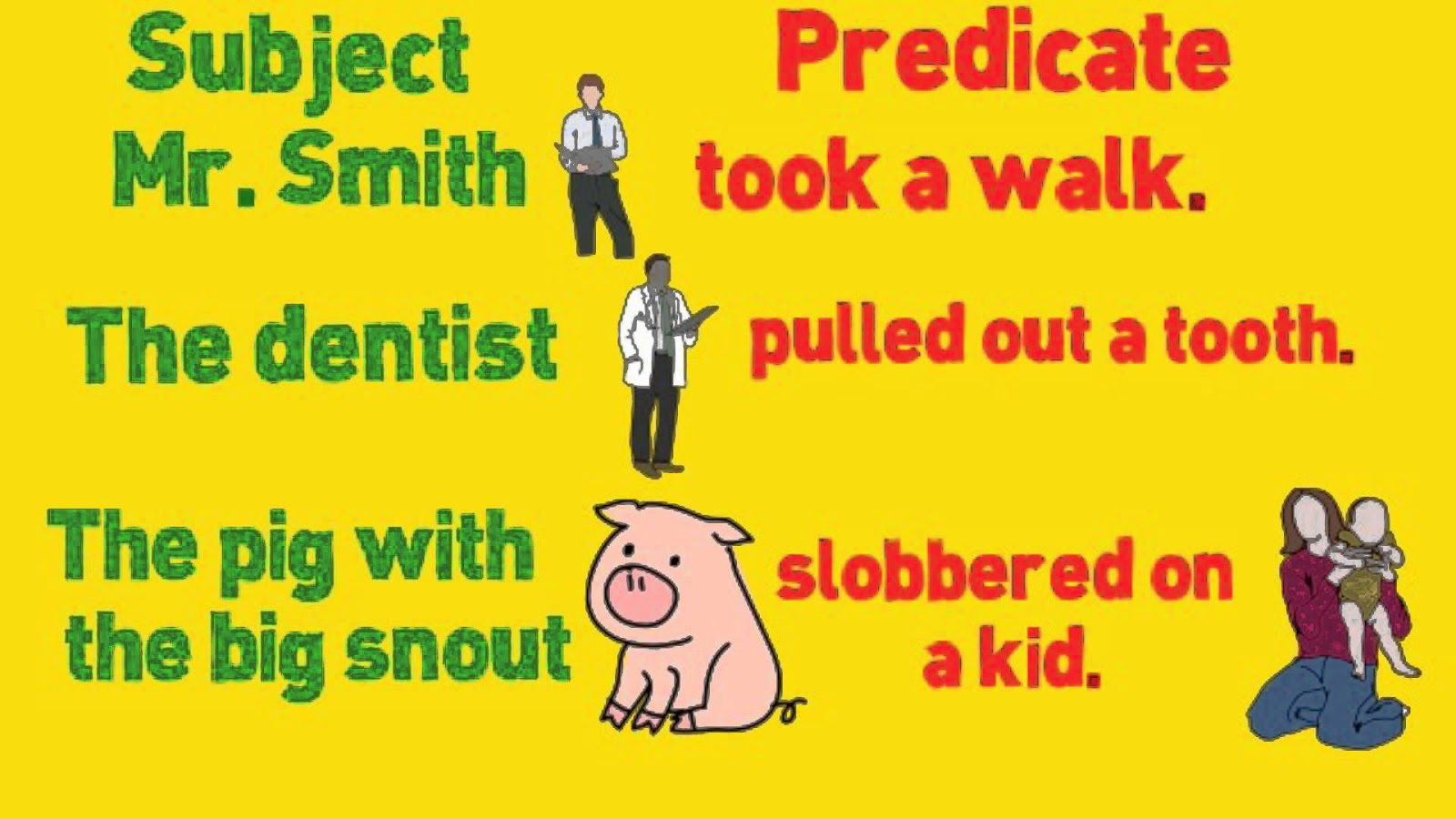 What Is Subject And Predicate