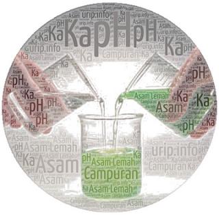 Cara Menghitung pH Campuran Asam kuat dan Asam Lemah - Urip dot Info