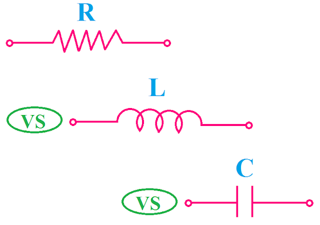 Difference between properties of Resistor, Inductor, and Capacitor