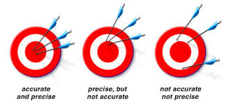 chem 01 07 accuracy precision How to calculate precision precision is not the same as accuracy which is 001 there is no precision involved.