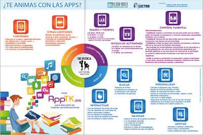 http://apptk.es/wp-content/uploads/2016/09/Infografia_Te-animas-con-las-apps.pdf