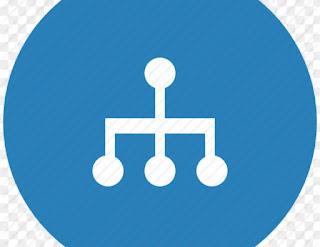 Blogger Site Haritası Kodu