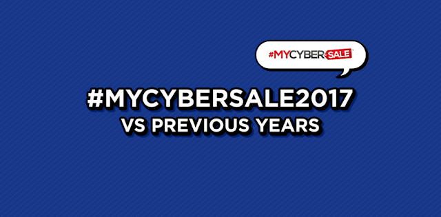 #MYCYBERSALE 2017 performance vs previous years