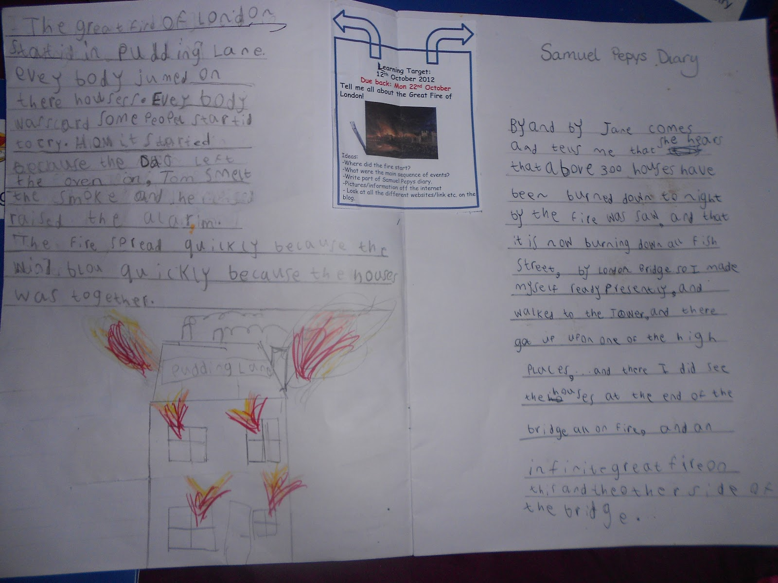 Year 2 Blog Spot Our Wonderful Fire Of London Learning