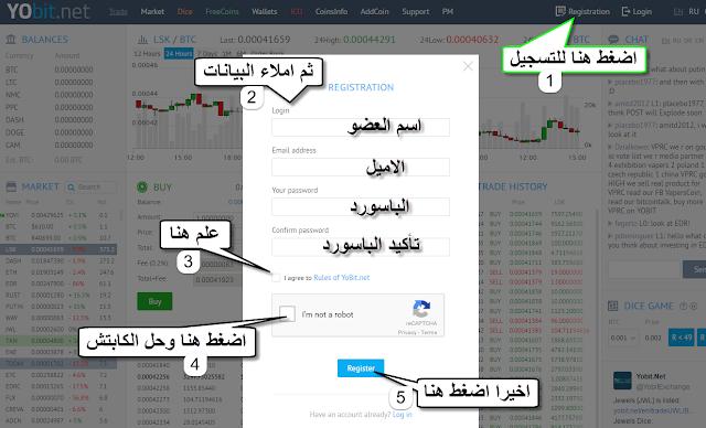 شرح موقع yobit للتداول ومضاعفة البيتكوين افضل استثمار للأموال