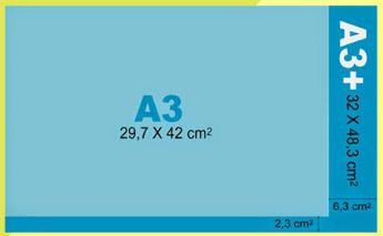 Perbedaan Ukuran Kertas A3 dan A4