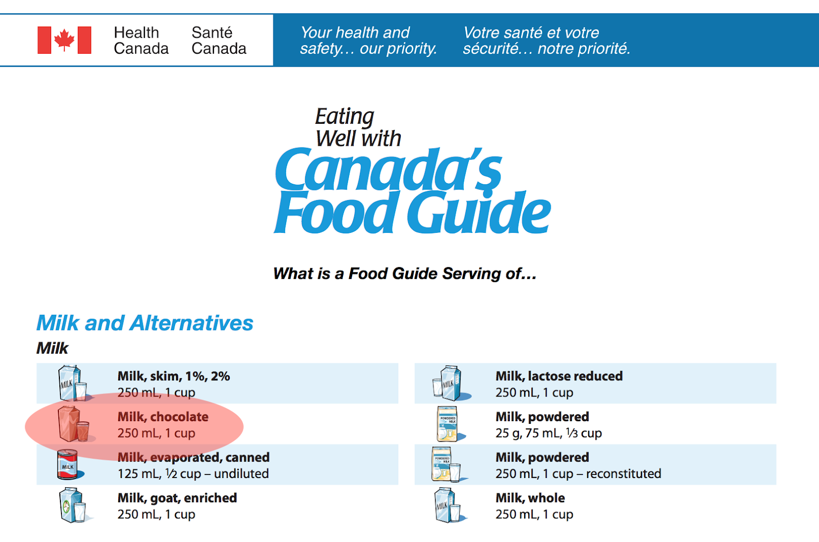 Weighty Matters: Where The Hell Is Canada's New Food Guide?