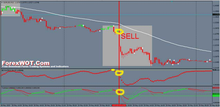 Color macd forex factory - Forex Factory - I will code your