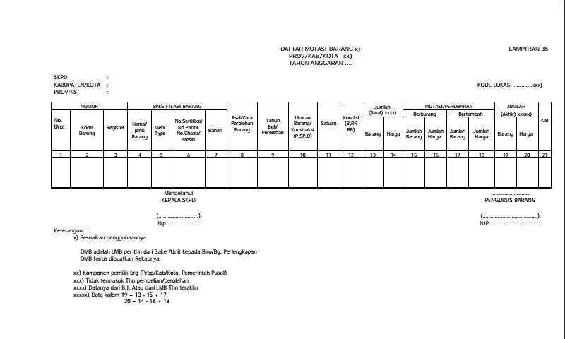 Contoh Format Daftar Mutasi Barang Inventaris Sekolah