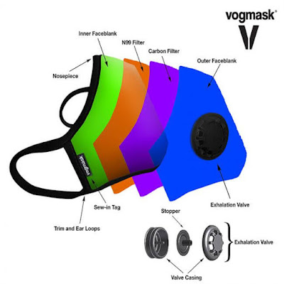 Khẩu trang cao cấp Vogmask
