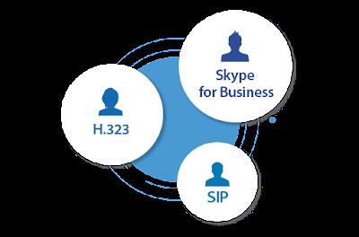 Giải pháp hội nghị truyền hình AVer SVC500 tích hợp Skype cho doanh nghiệp
