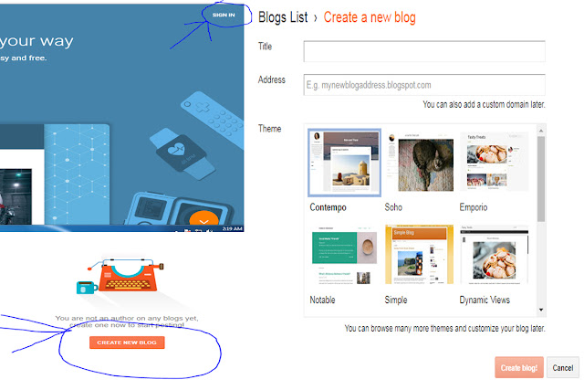 How To start a blog, how to be a blogger, how to make money with blog, fast, blogger, blogging,