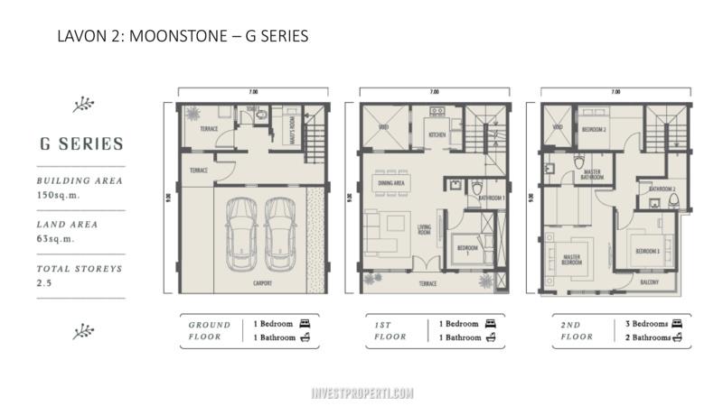 Denah Rumah Moonstone Lavon tipe G Series